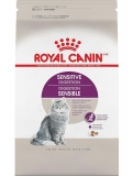 Royal Canin Cat Food Reviews (2020)