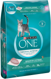 Purina Cat Food Reviews (2020)